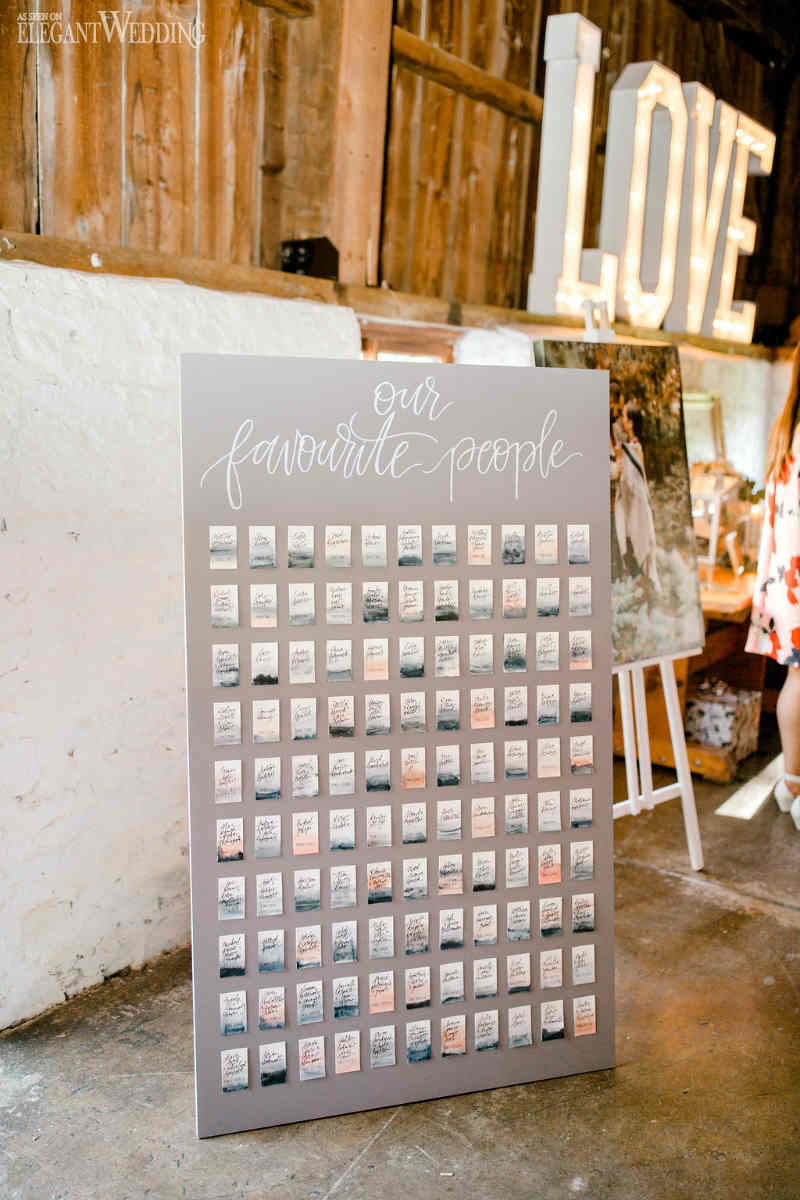 Watercolour Wedding Seating Chart